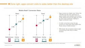 criteo-state-of-mobile-commerce-report-q2-2015-17-1024