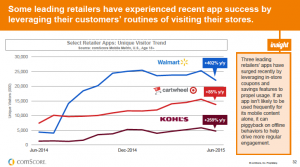 leading retailers