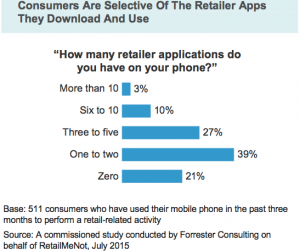 retail apps